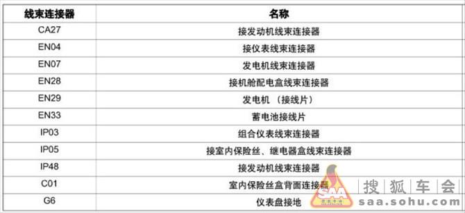 09款帝豪ec7原厂电路图(一)---非常精辟哦