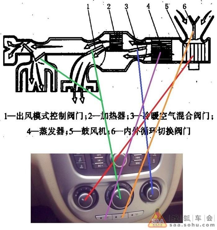凯越空调工作原理(转载自汽车之家)